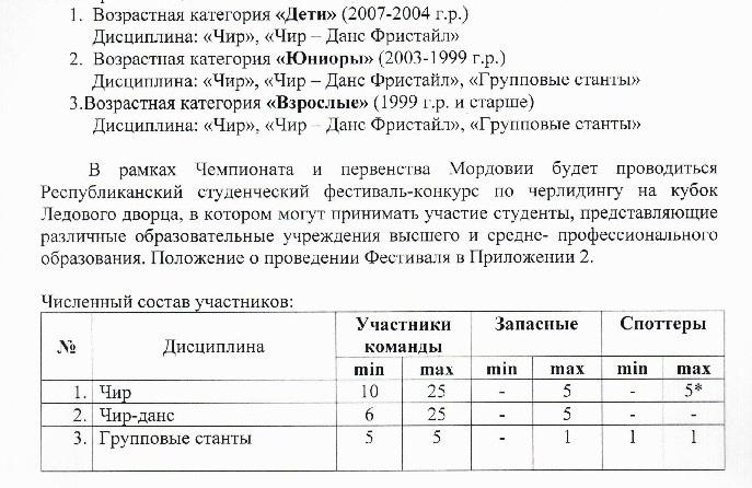 Мордовия3
